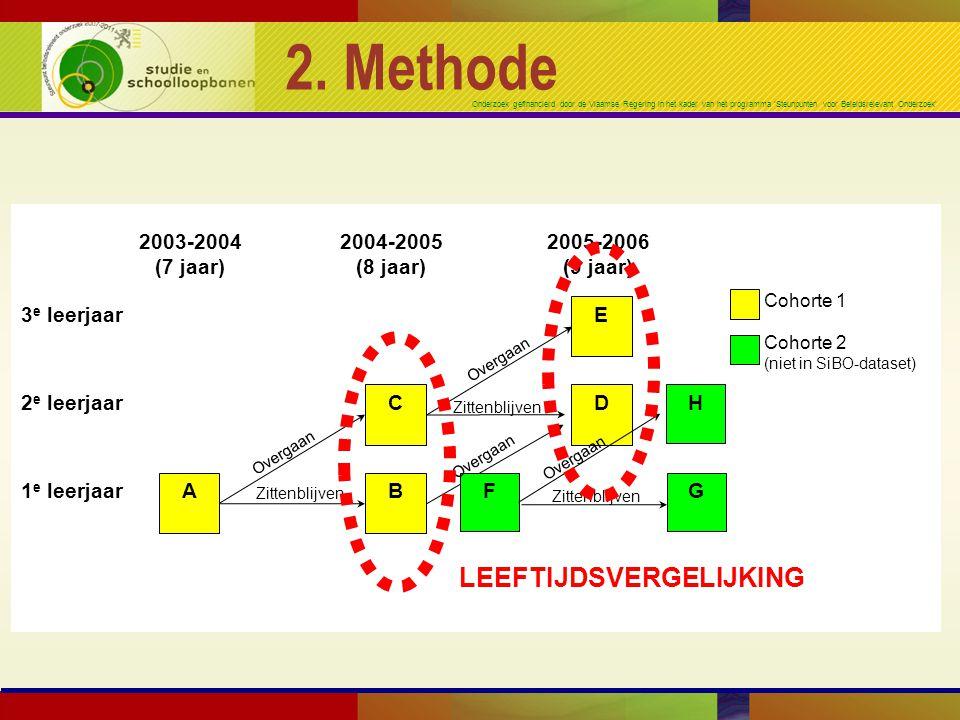 Onderzoek gefinancierd door de Vlaamse Regering in het kader van het programma 'Steunpunten voor Beleidsrelevant Onderzoek' A 2003-2004 (7 jaar) 2004-