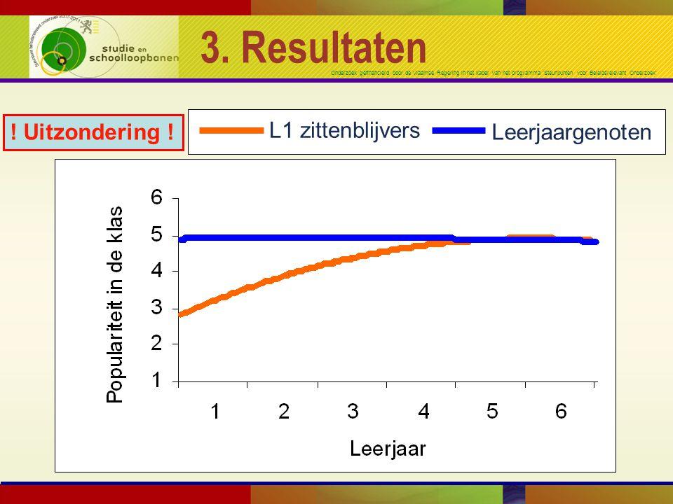 Onderzoek gefinancierd door de Vlaamse Regering in het kader van het programma 'Steunpunten voor Beleidsrelevant Onderzoek' 3. Resultaten ! Uitzonderi