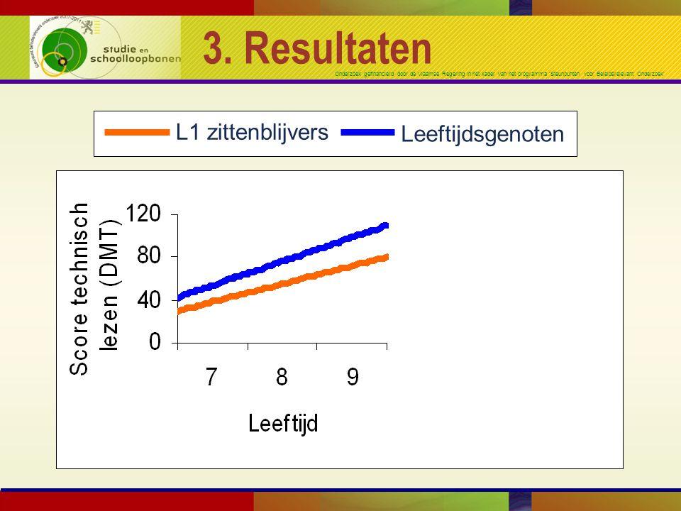 Onderzoek gefinancierd door de Vlaamse Regering in het kader van het programma 'Steunpunten voor Beleidsrelevant Onderzoek' 3. Resultaten L1 zittenbli