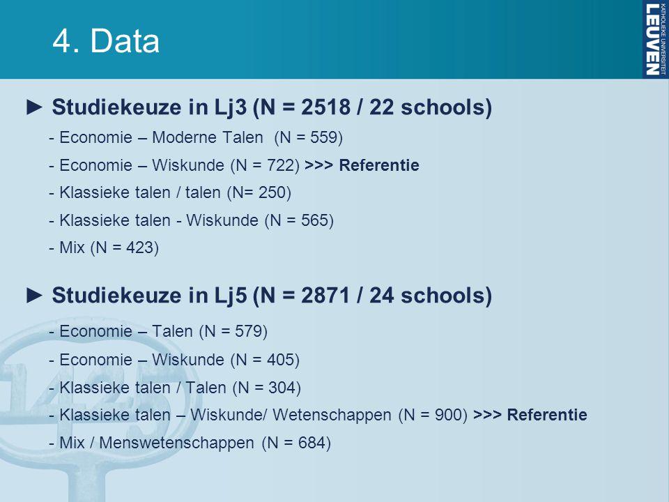 4. Data ► Studiekeuze in Lj3 (N = 2518 / 22 schools) - Economie – Moderne Talen (N = 559) - Economie – Wiskunde (N = 722) >>> Referentie - Klassieke t