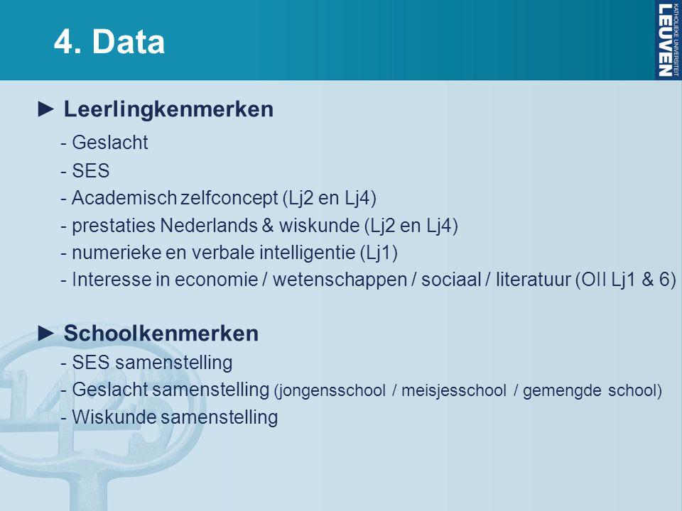 4. Data ► Leerlingkenmerken - Geslacht - SES - Academisch zelfconcept (Lj2 en Lj4) - prestaties Nederlands & wiskunde (Lj2 en Lj4) - numerieke en verb
