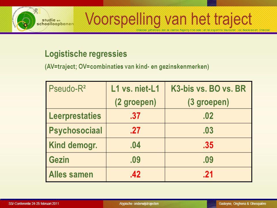 Onderzoek gefinancierd door de Vlaamse Regering in het kader van het programma 'Steunpunten voor Beleidsrelevant Onderzoek' Voorspelling van het traject Logistische regressies (AV=traject; OV=combinaties van kind- en gezinskenmerken) Pseudo-R² L1 vs.