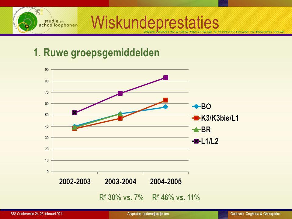 Onderzoek gefinancierd door de Vlaamse Regering in het kader van het programma 'Steunpunten voor Beleidsrelevant Onderzoek' Wiskundeprestaties 1.