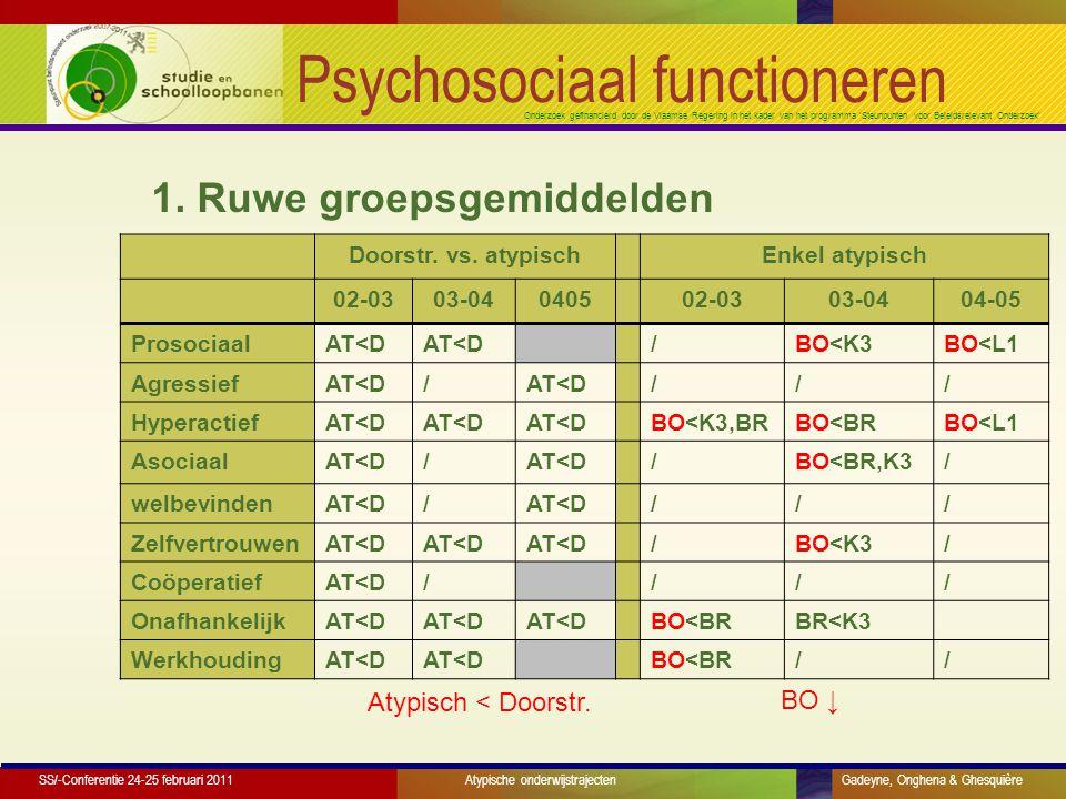 Onderzoek gefinancierd door de Vlaamse Regering in het kader van het programma 'Steunpunten voor Beleidsrelevant Onderzoek' Psychosociaal functioneren Doorstr.