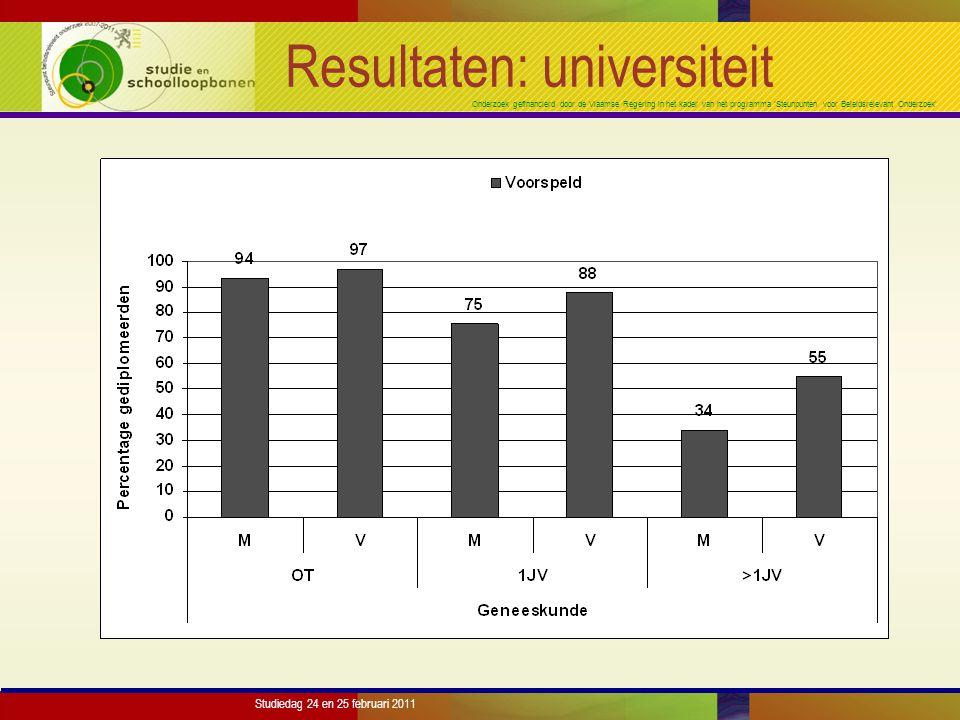 Onderzoek gefinancierd door de Vlaamse Regering in het kader van het programma 'Steunpunten voor Beleidsrelevant Onderzoek' Studiedag 24 en 25 februari 2011 Resultaten: universiteit