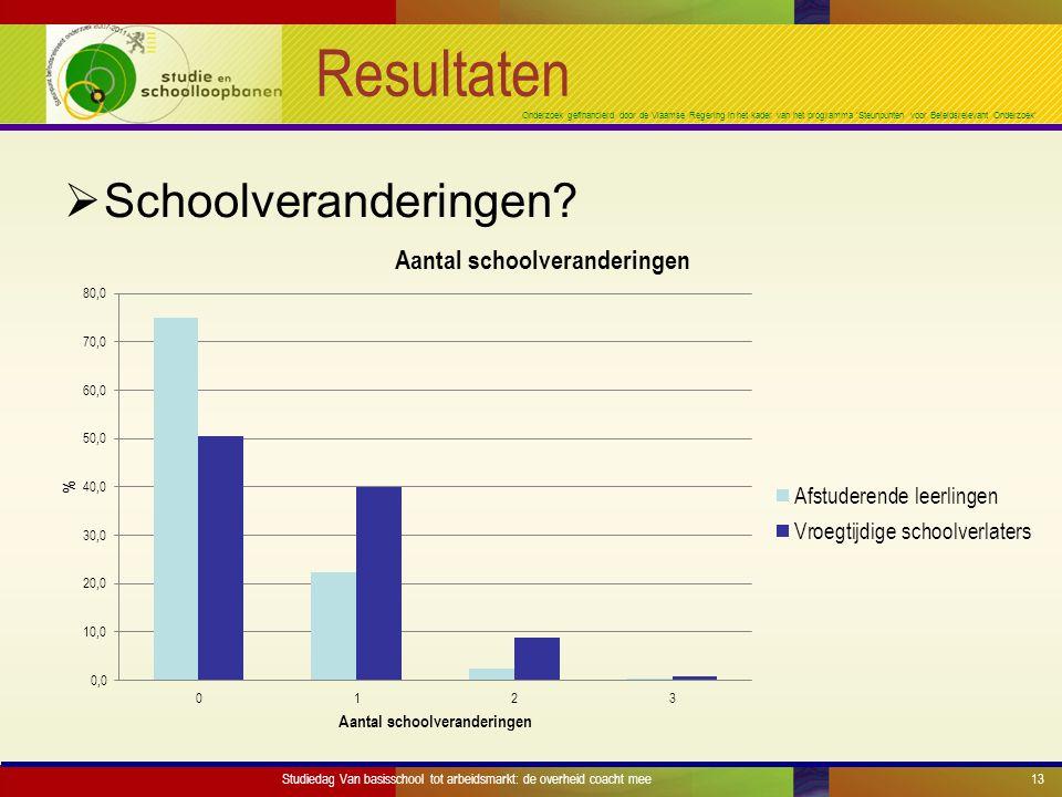 Onderzoek gefinancierd door de Vlaamse Regering in het kader van het programma 'Steunpunten voor Beleidsrelevant Onderzoek' Resultaten  Schoolveranderingen.