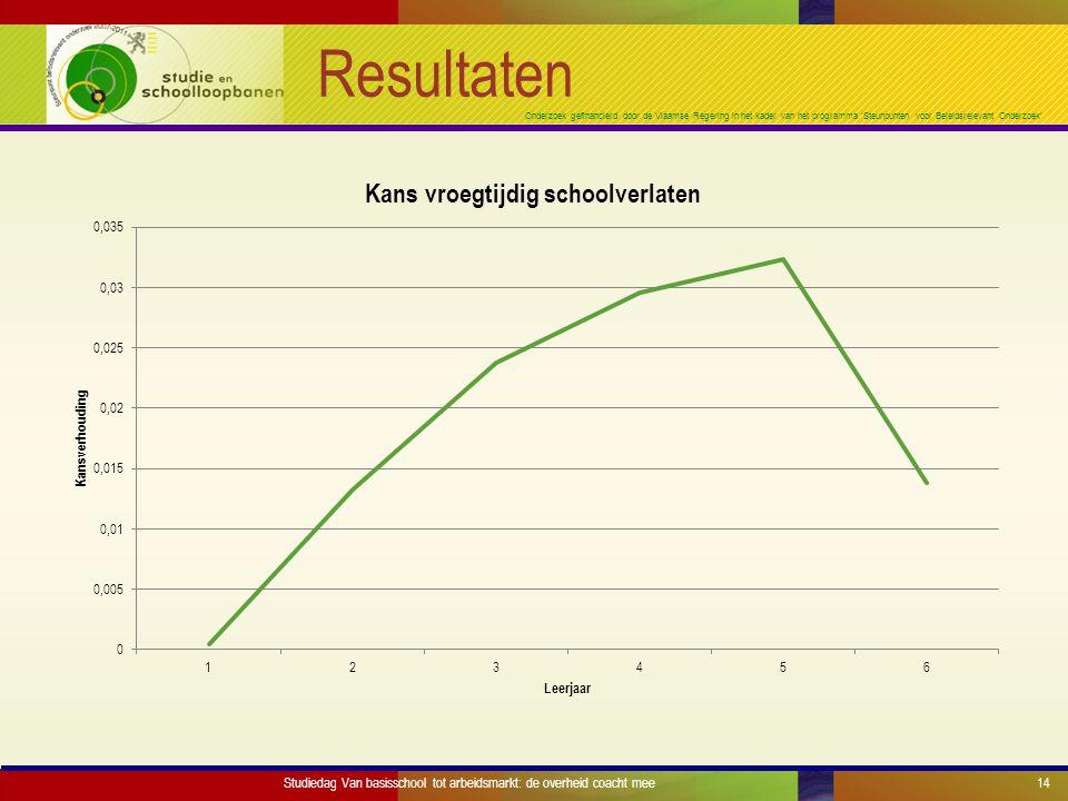 Onderzoek gefinancierd door de Vlaamse Regering in het kader van het programma 'Steunpunten voor Beleidsrelevant Onderzoek' Resultaten Studiedag Van basisschool tot arbeidsmarkt: de overheid coacht mee14