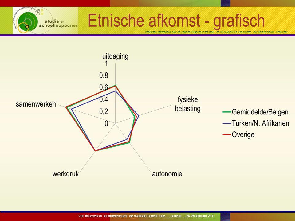 Onderzoek gefinancierd door de Vlaamse Regering in het kader van het programma 'Steunpunten voor Beleidsrelevant Onderzoek' Etnische afkomst - grafisc