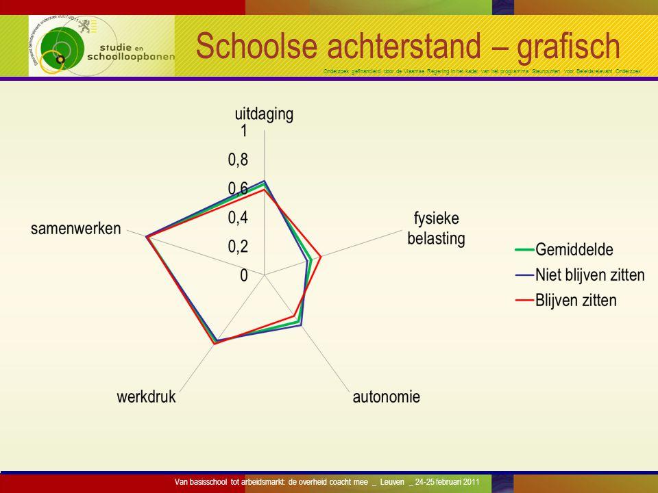 Onderzoek gefinancierd door de Vlaamse Regering in het kader van het programma 'Steunpunten voor Beleidsrelevant Onderzoek' Schoolse achterstand – gra