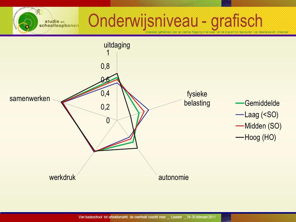 Onderzoek gefinancierd door de Vlaamse Regering in het kader van het programma 'Steunpunten voor Beleidsrelevant Onderzoek' Onderwijsniveau - grafisch