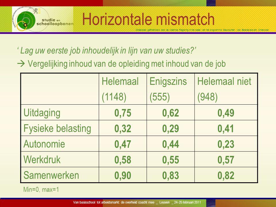 Onderzoek gefinancierd door de Vlaamse Regering in het kader van het programma 'Steunpunten voor Beleidsrelevant Onderzoek' Horizontale mismatch ' Lag