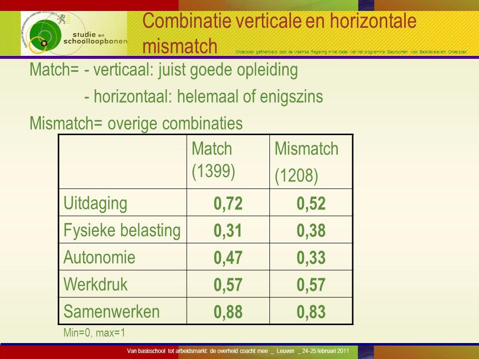 Onderzoek gefinancierd door de Vlaamse Regering in het kader van het programma 'Steunpunten voor Beleidsrelevant Onderzoek' Combinatie verticale en ho