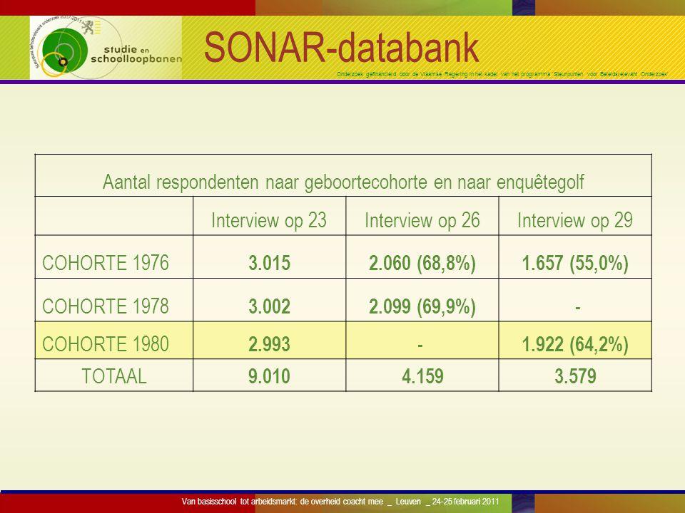 Onderzoek gefinancierd door de Vlaamse Regering in het kader van het programma 'Steunpunten voor Beleidsrelevant Onderzoek' SONAR-databank Aantal resp
