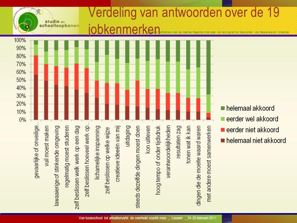 Onderzoek gefinancierd door de Vlaamse Regering in het kader van het programma 'Steunpunten voor Beleidsrelevant Onderzoek' Verdeling van antwoorden o