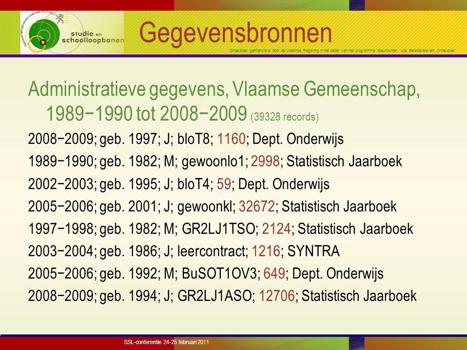 Onderzoek gefinancierd door de Vlaamse Regering in het kader van het programma 'Steunpunten voor Beleidsrelevant Onderzoek' Gegevensbronnen Administra