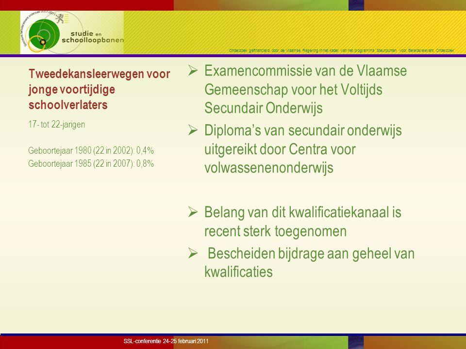 Onderzoek gefinancierd door de Vlaamse Regering in het kader van het programma 'Steunpunten voor Beleidsrelevant Onderzoek' Tweedekansleerwegen voor j