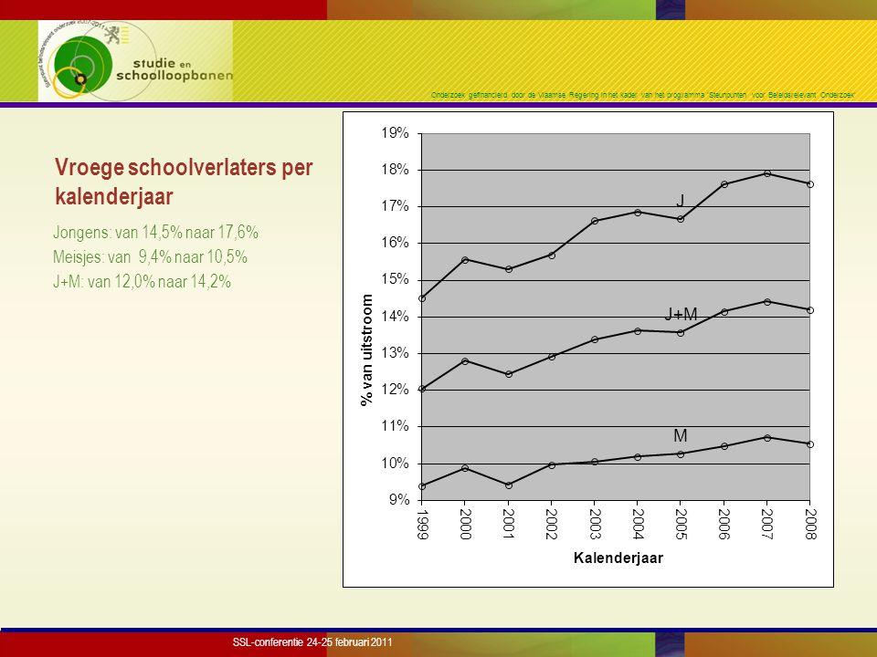 Onderzoek gefinancierd door de Vlaamse Regering in het kader van het programma 'Steunpunten voor Beleidsrelevant Onderzoek' Vroege schoolverlaters per