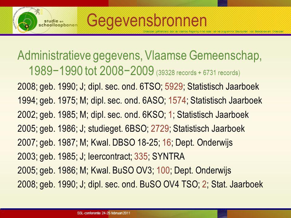 Onderzoek gefinancierd door de Vlaamse Regering in het kader van het programma 'Steunpunten voor Beleidsrelevant Onderzoek' Vroege schoolverlaters per geboortejaar Jongens: van 14,0% naar 17,1% Meisjes: van 8,7% naar 10,4% J+M: van 11,4% naar 13,9% SSL-conferentie 24-25 februari 2011