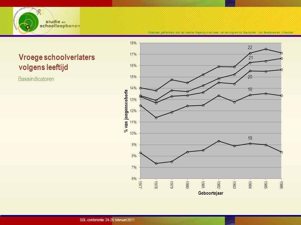 Onderzoek gefinancierd door de Vlaamse Regering in het kader van het programma 'Steunpunten voor Beleidsrelevant Onderzoek' Vroege schoolverlaters vol