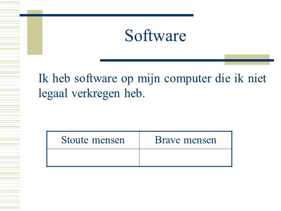 Software Ik heb software op mijn computer die ik niet legaal verkregen heb. Stoute mensenBrave mensen