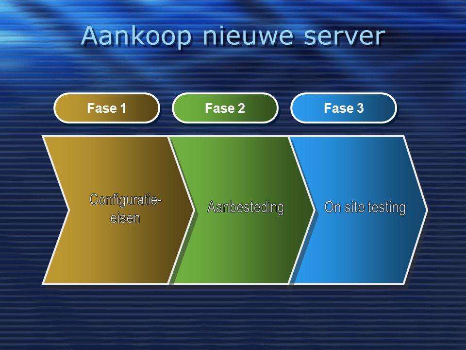Aankoop nieuwe server Fase 1 Fase 2 Fase 3