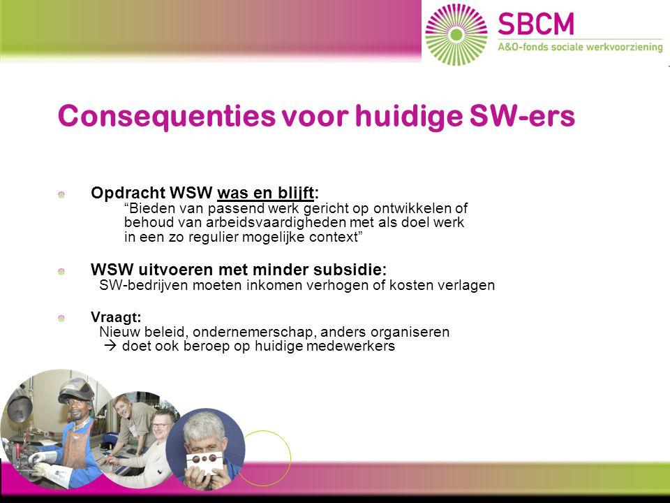 Uitdagingen voor gemeenten Oude doelgroep WSW: budget daalt, opdracht blijft Visie op aanbod WWnV: werken, re-integratie en/of participatie Vormgeven nieuwe instrumenten  andere:…….