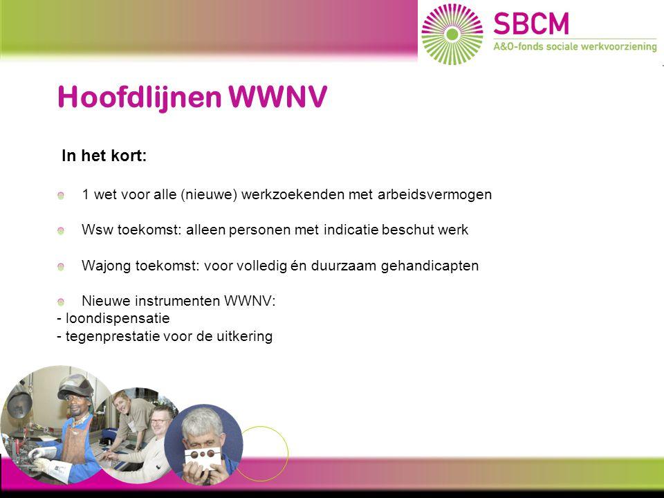 Hoofdlijnen WWNV  Andere manier van denken: 'iedereen werkt naar vermogen, bij voorkeur in regulier bedrijf'  WWnV: vanaf 2013  Voor huidige WWB en nieuwe instroom bij gemeente  Niet voor 'oude doelgroepen' WSW / WIA / Wajong