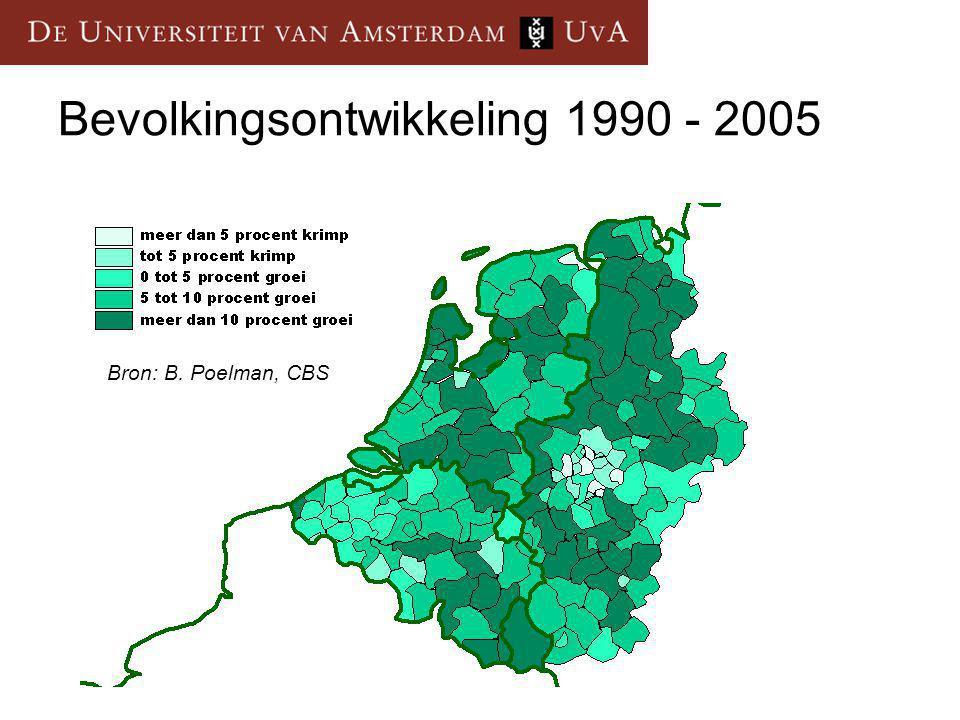 Bevolkingsontwikkeling 1990 - 2005 Bron: B. Poelman, CBS