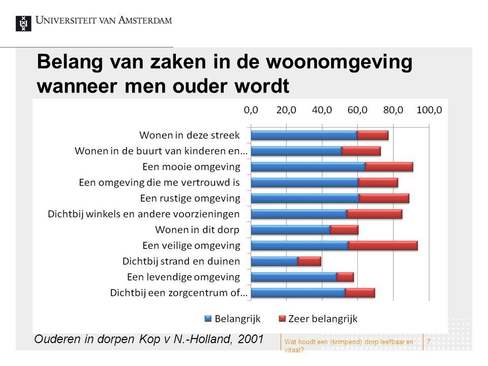 Belang van zaken in de woonomgeving wanneer men ouder wordt 7 Ouderen in dorpen Kop v N.-Holland, 2001 Wat houdt een (krimpend) dorp leefbaar en vitaa