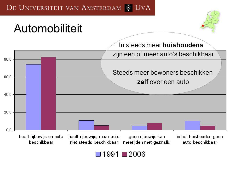 Automobiliteit In steeds meer huishoudens zijn een of meer auto's beschikbaar Steeds meer bewoners beschikken zelf over een auto