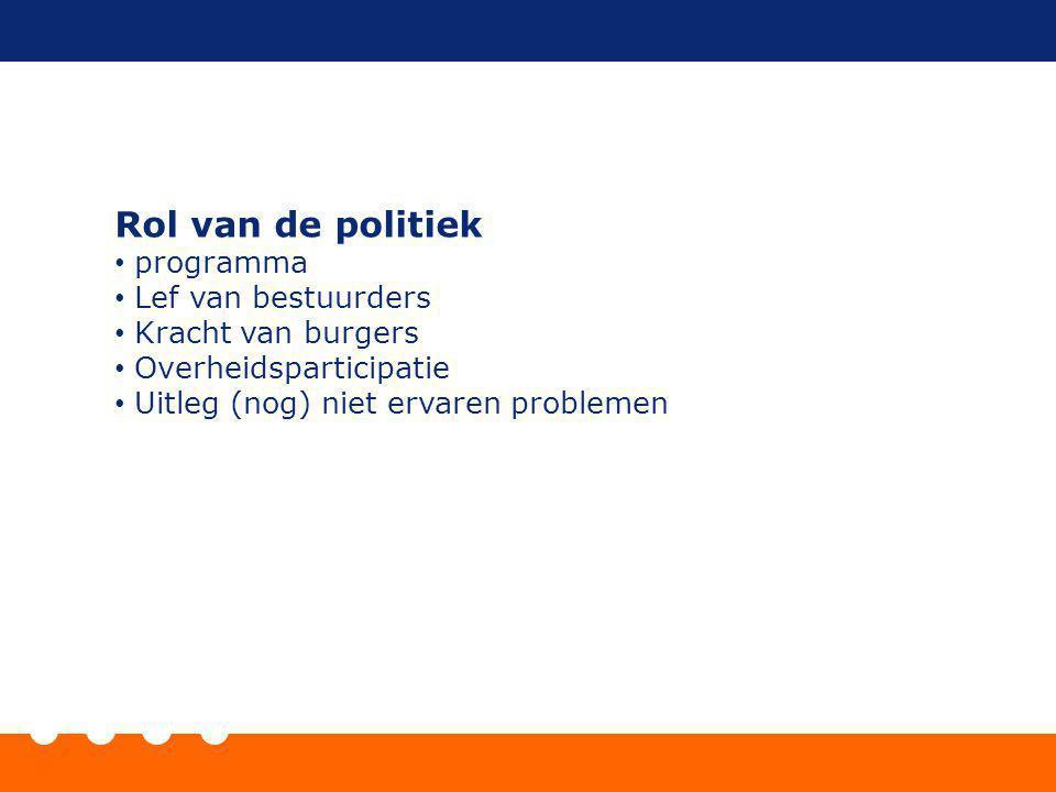 Rol van de politiek programma Lef van bestuurders Kracht van burgers Overheidsparticipatie Uitleg (nog) niet ervaren problemen