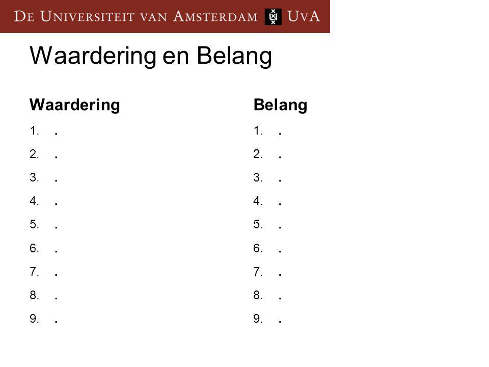 Waardering en Belang Waardering 1..2.. 3.. 4.. 5..