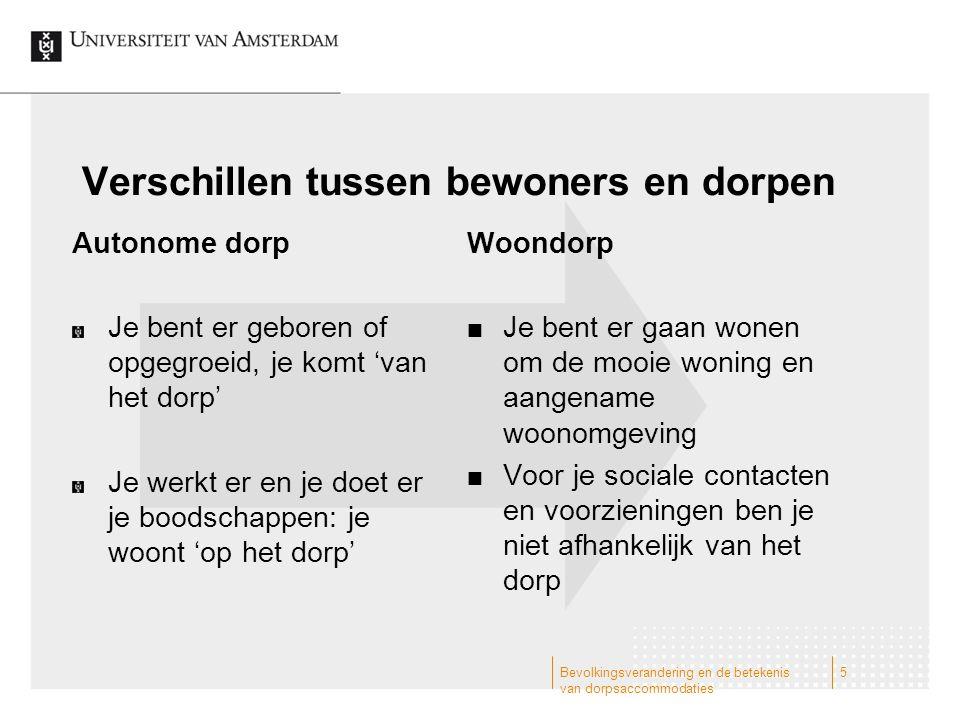 Belang van zaken in de woonomgeving wanneer men ouder wordt 6 Ouderen in dorpen Kop v N.-Holland, 2001 Bevolkingsverandering en de betekenis van dorpsaccommodaties