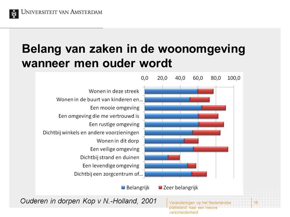 Belang van zaken in de woonomgeving wanneer men ouder wordt Ouderen in dorpen Kop v N.-Holland, 2001 Veranderingen op het Nederlandse platteland; naar een nieuwe verscheidenheid 18