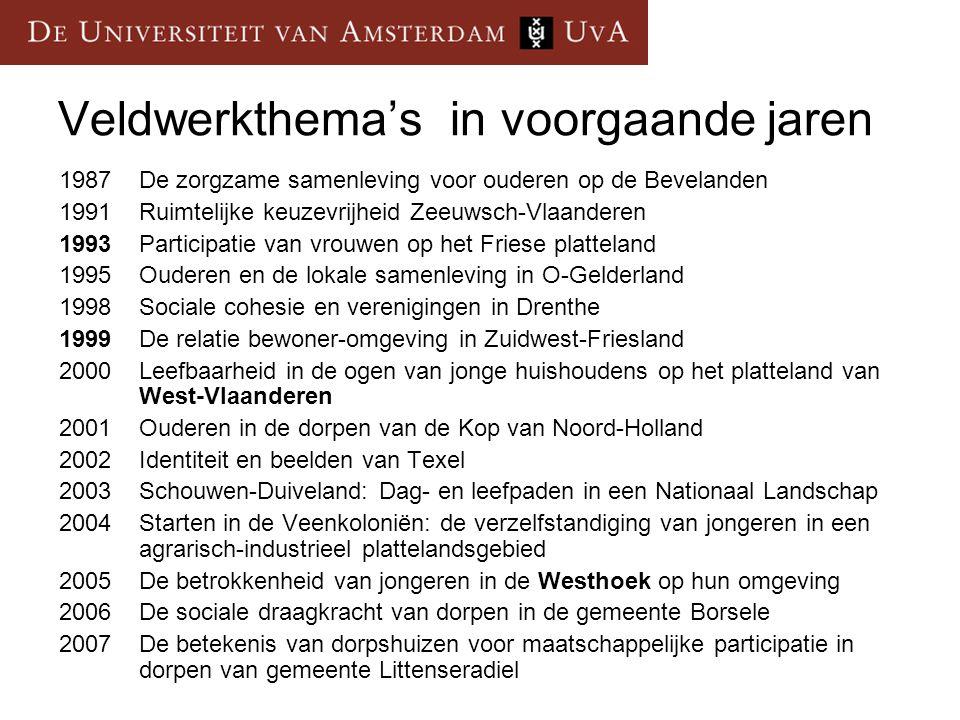 Veldwerkthema's in voorgaande jaren 1987De zorgzame samenleving voor ouderen op de Bevelanden 1991Ruimtelijke keuzevrijheid Zeeuwsch-Vlaanderen 1993Participatie van vrouwen op het Friese platteland 1995Ouderen en de lokale samenleving in O-Gelderland 1998Sociale cohesie en verenigingen in Drenthe 1999De relatie bewoner-omgeving in Zuidwest-Friesland 2000Leefbaarheid in de ogen van jonge huishoudens op het platteland van West-Vlaanderen 2001Ouderen in de dorpen van de Kop van Noord-Holland 2002Identiteit en beelden van Texel 2003 Schouwen-Duiveland: Dag- en leefpaden in een Nationaal Landschap 2004 Starten in de Veenkoloniën: de verzelfstandiging van jongeren in een agrarisch-industrieel plattelandsgebied 2005De betrokkenheid van jongeren in de Westhoek op hun omgeving 2006De sociale draagkracht van dorpen in de gemeente Borsele 2007De betekenis van dorpshuizen voor maatschappelijke participatie in dorpen van gemeente Littenseradiel