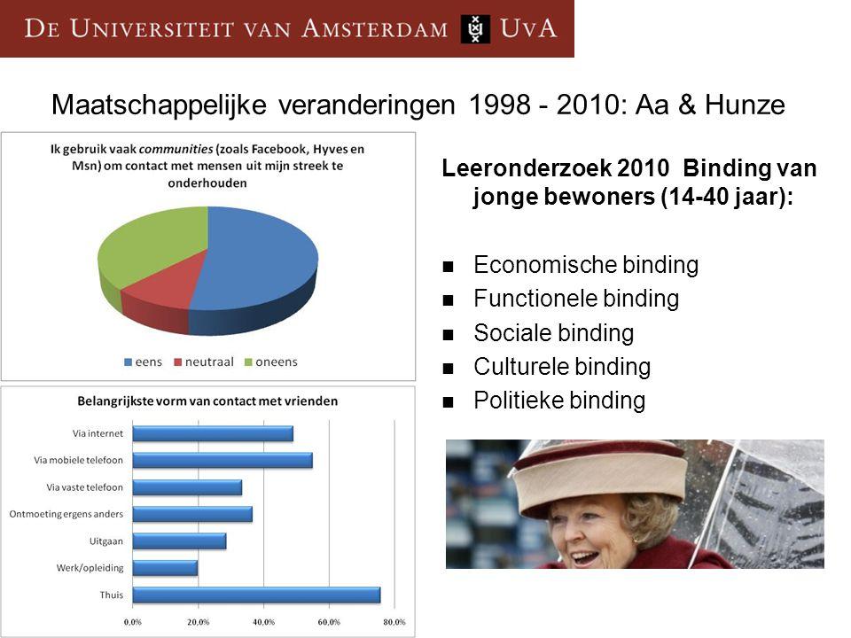 Maatschappelijke veranderingen 1998 - 2010: Aa & Hunze Leeronderzoek 2010 Binding van jonge bewoners (14-40 jaar): Economische binding Functionele binding Sociale binding Culturele binding Politieke binding