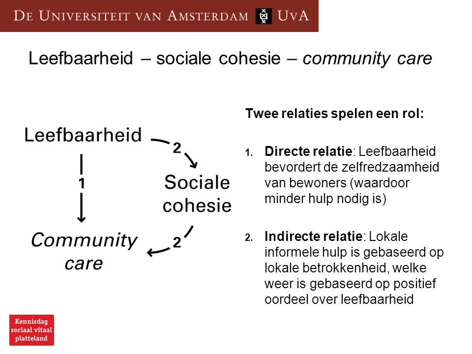 Leefbaarheid – sociale cohesie – community care Twee relaties spelen een rol: 1. Directe relatie: Leefbaarheid bevordert de zelfredzaamheid van bewone