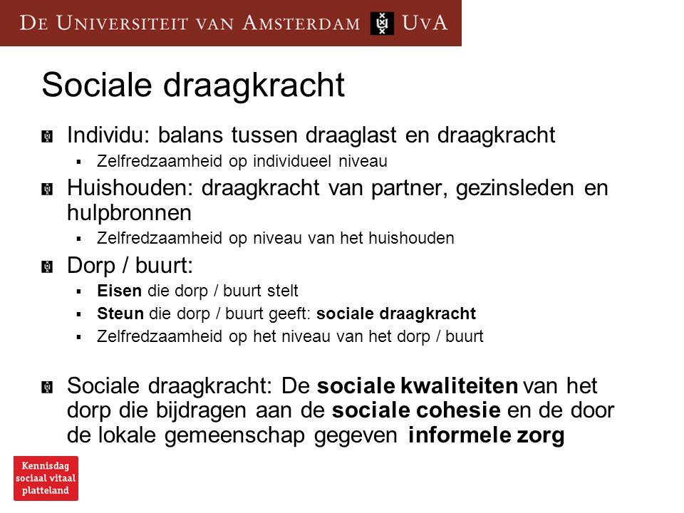 Sociale draagkracht Individu: balans tussen draaglast en draagkracht  Zelfredzaamheid op individueel niveau Huishouden: draagkracht van partner, gezi