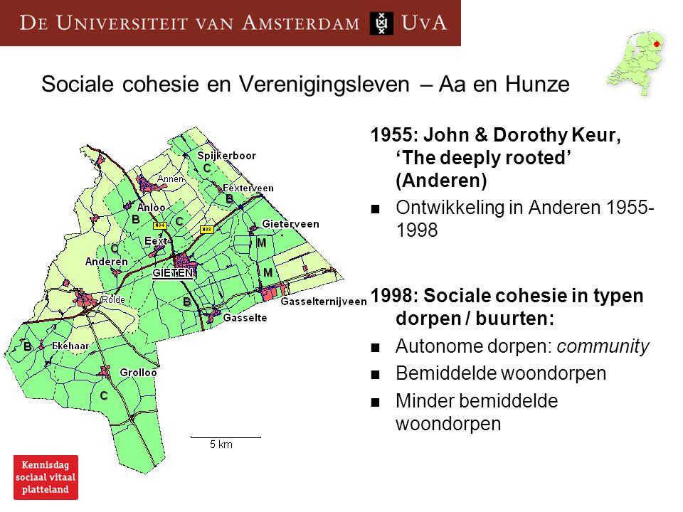 Sociale cohesie en Verenigingsleven – Aa en Hunze 1955: John & Dorothy Keur, 'The deeply rooted' (Anderen) Ontwikkeling in Anderen 1955- 1998 1998: So