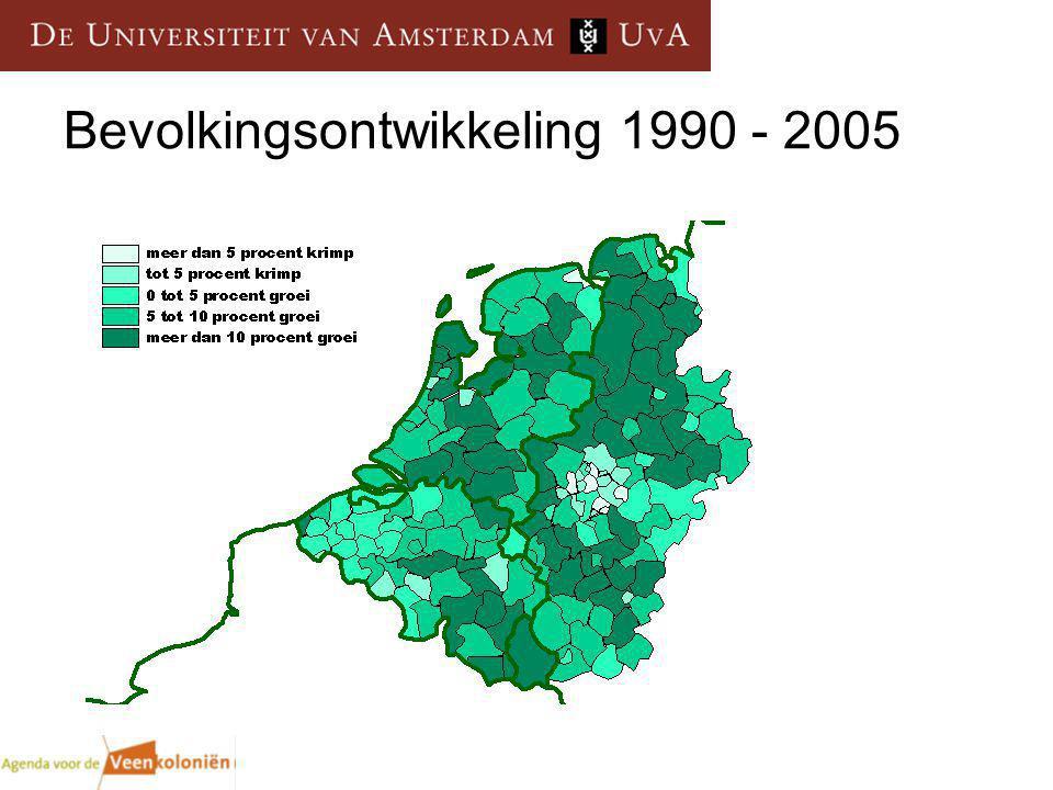 Bevolkingsontwikkeling 1990 - 2005