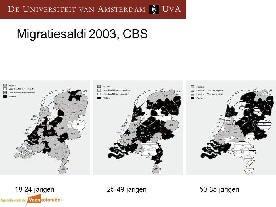 Migratiesaldi 2003, CBS 18-24 jarigen25-49 jarigen50-85 jarigen