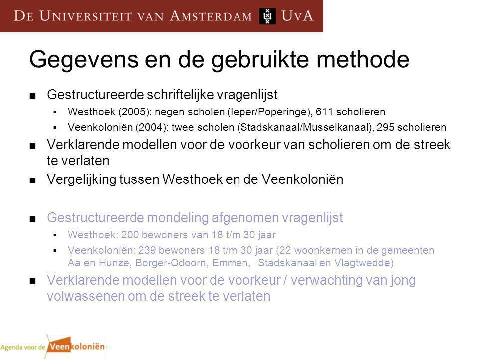 Gegevens en de gebruikte methode Gestructureerde schriftelijke vragenlijst  Westhoek (2005): negen scholen (Ieper/Poperinge), 611 scholieren  Veenkoloniën (2004): twee scholen (Stadskanaal/Musselkanaal), 295 scholieren Verklarende modellen voor de voorkeur van scholieren om de streek te verlaten Vergelijking tussen Westhoek en de Veenkoloniën Gestructureerde mondeling afgenomen vragenlijst  Westhoek: 200 bewoners van 18 t/m 30 jaar  Veenkoloniën: 239 bewoners 18 t/m 30 jaar (22 woonkernen in de gemeenten Aa en Hunze, Borger-Odoorn, Emmen, Stadskanaal en Vlagtwedde) Verklarende modellen voor de voorkeur / verwachting van jong volwassenen om de streek te verlaten