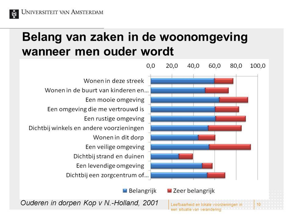 Belang van zaken in de woonomgeving wanneer men ouder wordt 10 Ouderen in dorpen Kop v N.-Holland, 2001 Leefbaarheid en lokale voorzieningen in een si