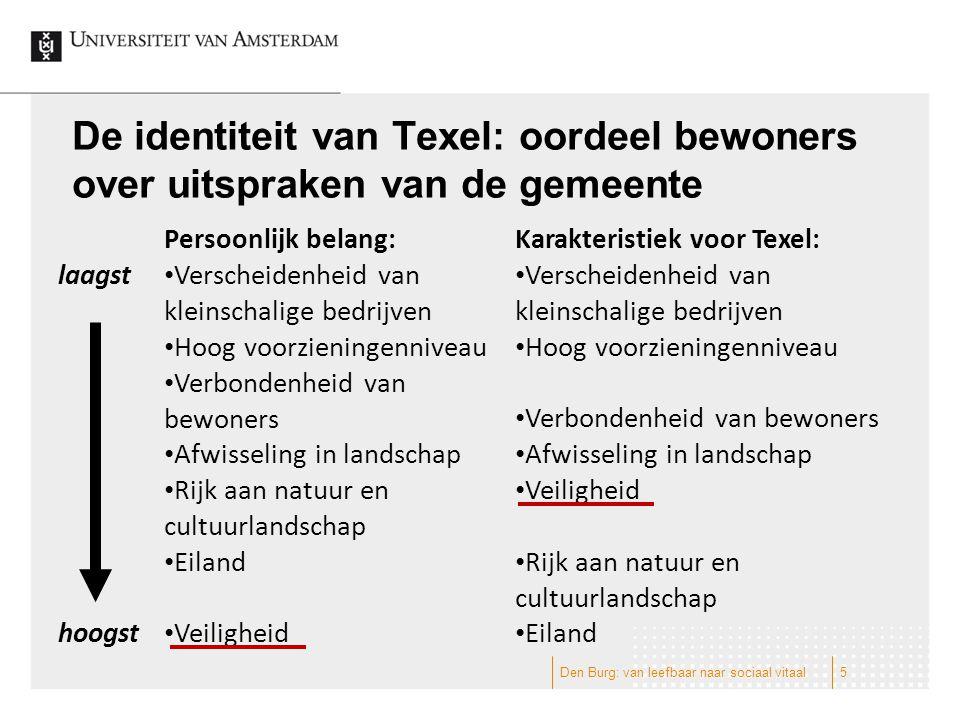De identiteit van Texel: oordeel bewoners over uitspraken van de gemeente Persoonlijk belang:Karakteristiek voor Texel: laagst Verscheidenheid van kle