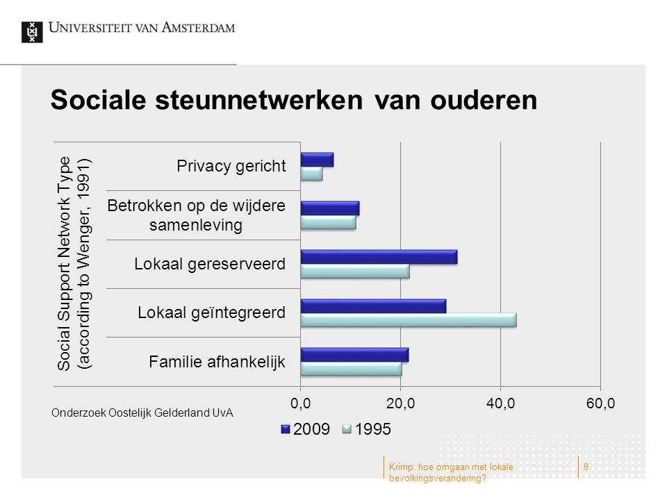 Sociale steunnetwerken van ouderen Krimp: hoe omgaan met lokale bevolkingsverandering? 9 Onderzoek Oostelijk Gelderland UvA