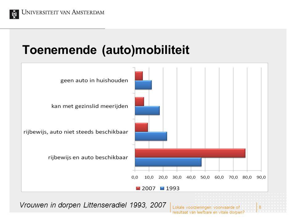 Toenemende (auto)mobiliteit Lokale voorzieningen: voorwaarde of resultaat van leefbare en vitale dorpen? 8 Vrouwen in dorpen Littenseradiel 1993, 2007