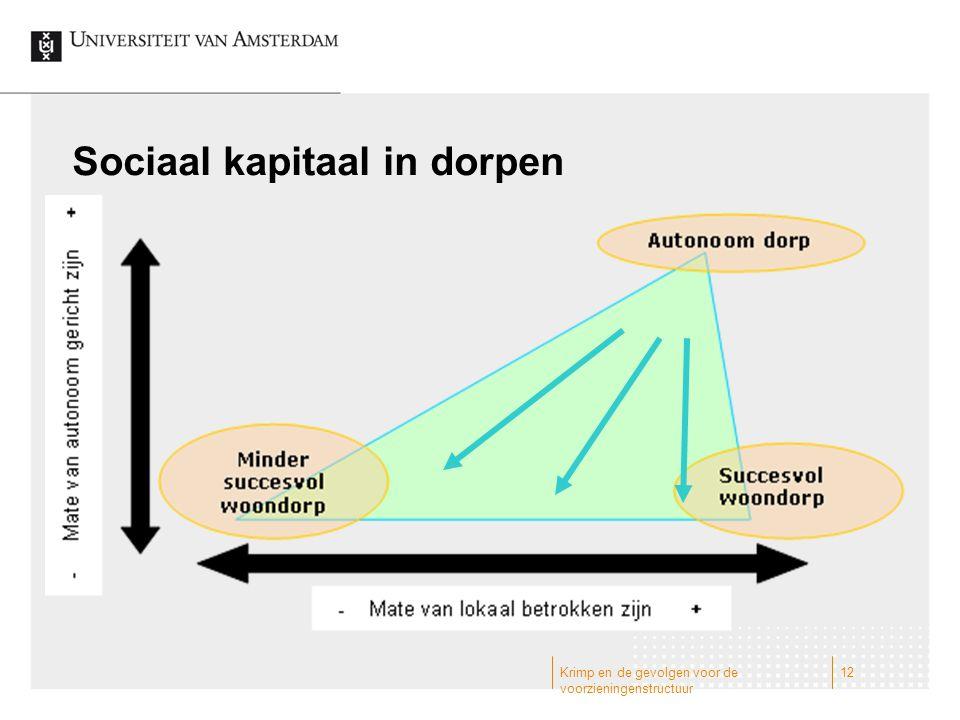 Sociaal kapitaal in dorpen 12Krimp en de gevolgen voor de voorzieningenstructuur