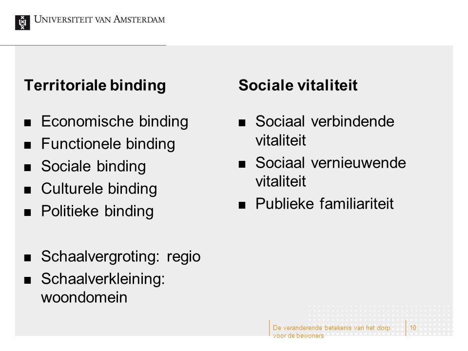 Territoriale binding Economische binding Functionele binding Sociale binding Culturele binding Politieke binding Schaalvergroting: regio Schaalverklei