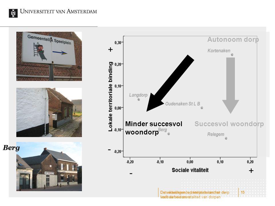 Ontwikkelingen op het platteland en de leefbaarheid en vitaliteit van dorpen 15 Berg + - - + Autonoom dorp Succesvol woondorpMinder succesvol woondorp