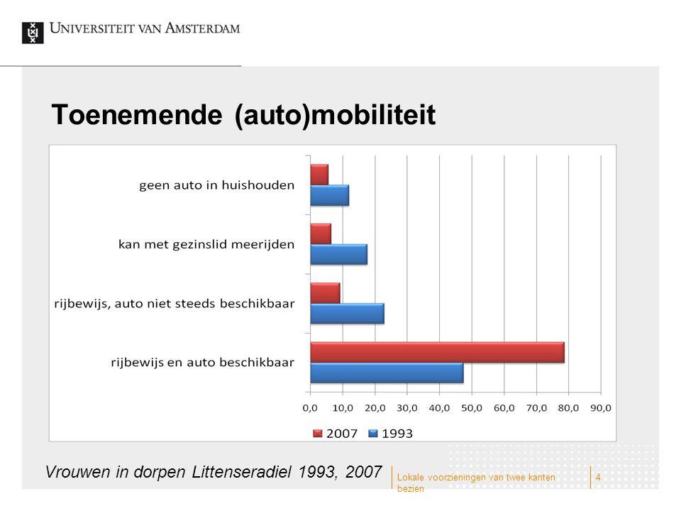 Toenemende (auto)mobiliteit Lokale voorzieningen van twee kanten bezien 4 Vrouwen in dorpen Littenseradiel 1993, 2007